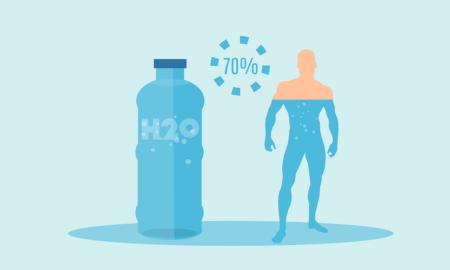 Cantitatea de apă necesară corpului tău? Schema este simplă